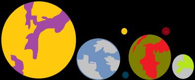Lozork System