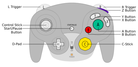 GCController Layout