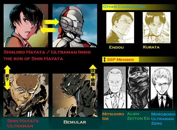 ULTRAMAN Manga Characters