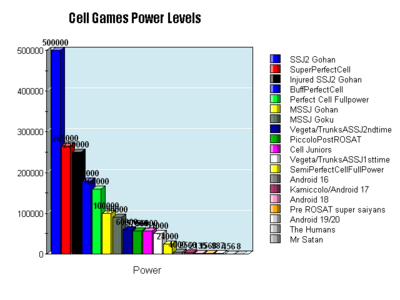 Kingcold Cell Games