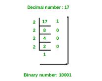 Decimal2binary