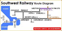 SW RW diagram