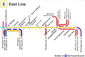 RT East diagram