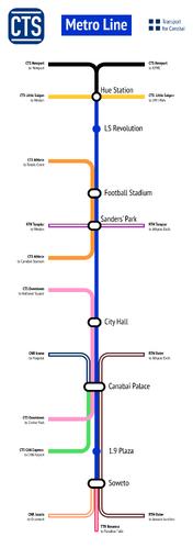 CTS Metro diagram