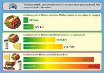 Km-Karte-Klimaschutz