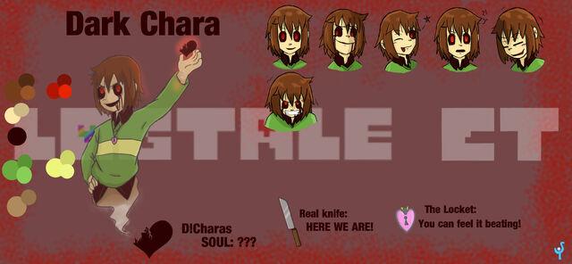 File:D.charachart.jpg