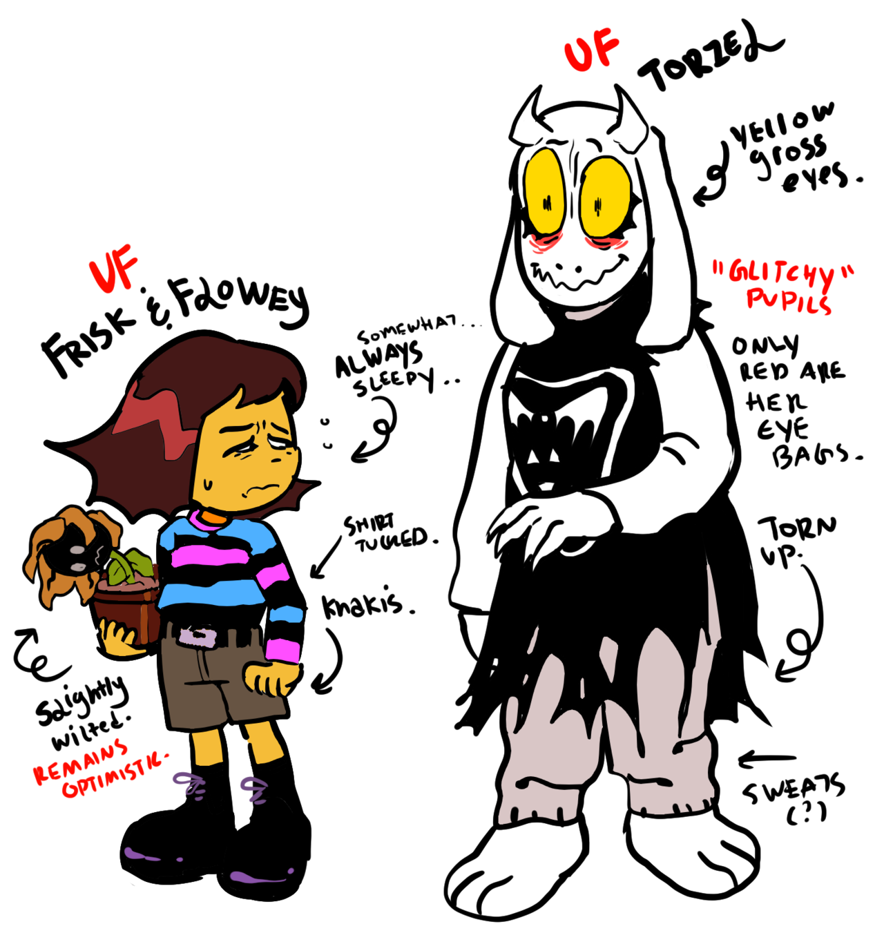 Underfell | Undertale AU Wiki | FANDOM powered by Wikia
