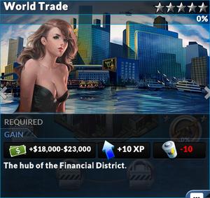 Job world trade