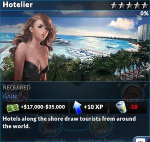 Job hotelier