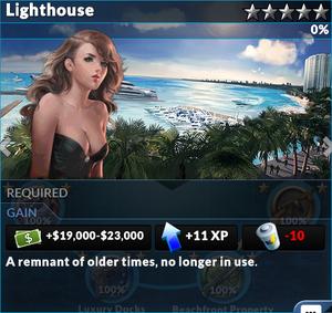 Job lighthouse