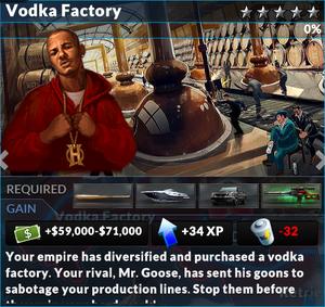Job vodka factory