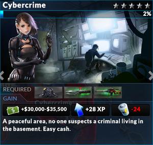 Job cybercrime