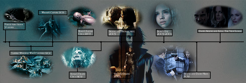 Timeline | Underworld Wiki | FANDOM powered by Wikia