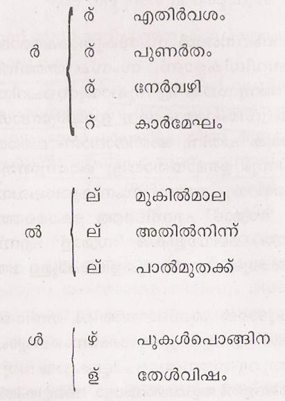 Malayalam/Problems of Chillu Sign Proposal | Unicode