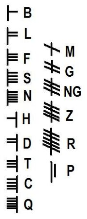 Ogham Con