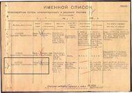 G.G.Andreyev