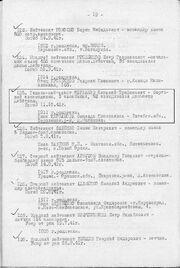 N.T.Shcherbakov(2)