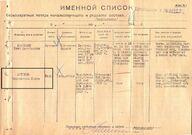 K.I.Antonov
