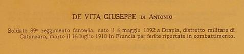 De Vita, Giuseppe di Antonio e Calzona Maria
