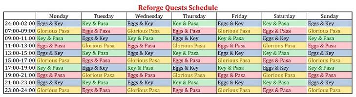 Reforge schedule2