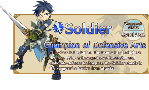 Class-Soldier Information