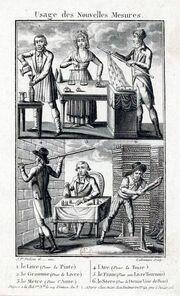 Usage des Nouvelles Mesures 1800