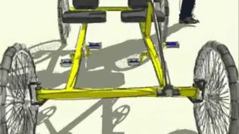 CUADRICICLO A PEDAL 01 - Animación en Sketchup