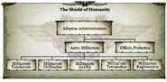 Shield of Humanity