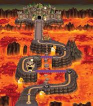 Reino dos Koopas