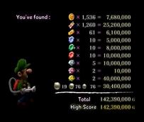 Luigi Mansion Money