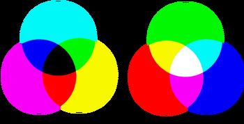 Coloressustractivosyaditivos