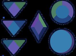 Fluorite Gemstone Types