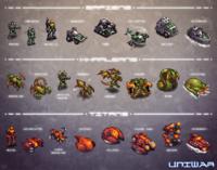 Uniwar units