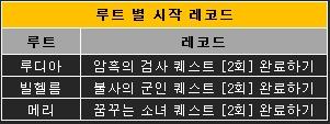 취록의마물03