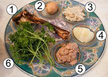 1024px-Passover Seder plate, numbered
