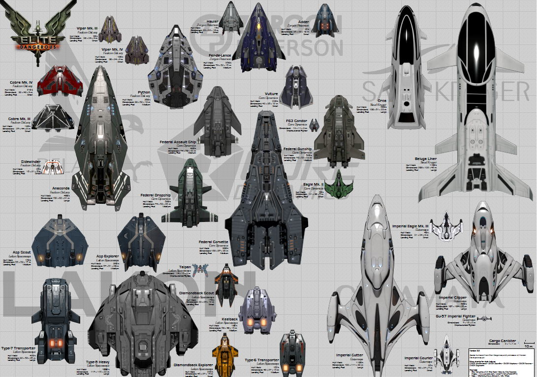 Tokens | The Unofficial Elite Dangerous RPG Resources Wiki
