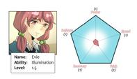 Evie-number