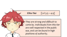 UnOrdinary Elite Tier