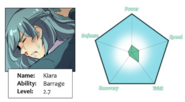 Kiara stats