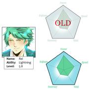 Rei Stat Change
