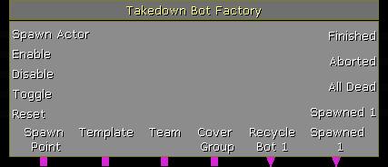 Takedown bot node