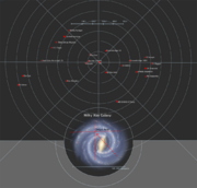 Halo Star Map V2