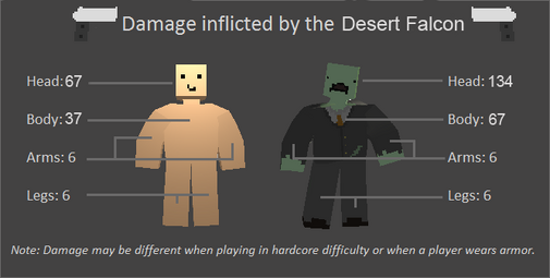 DesertFalconDamage