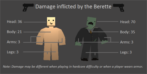 BeretteDamage