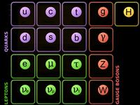 6Quarks6Leptons