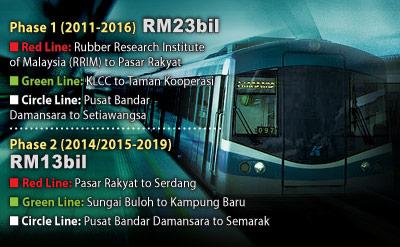 File:Klang Valley MRT plans.jpg