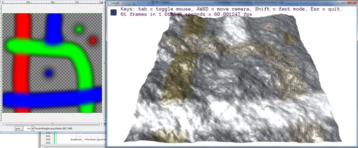 Rgba terrain