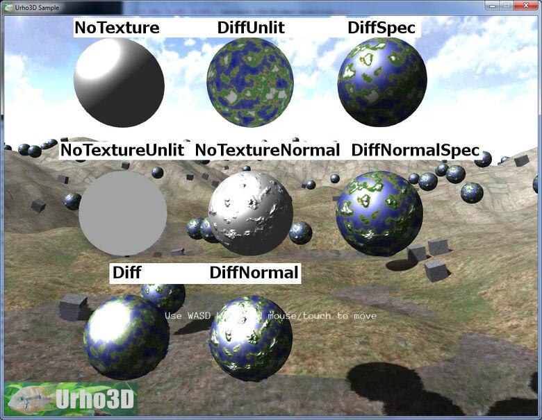 Urho planets