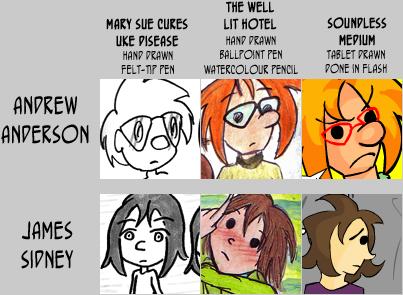 AndrewJames comparison