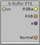 G-buffer rt0-0